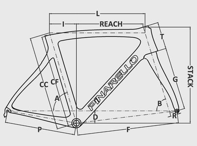 pinarello dogma f10 geometry